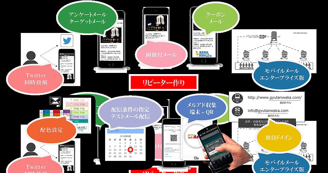 モバイル・メール・システム 販促ツール